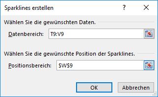 Sparklines1