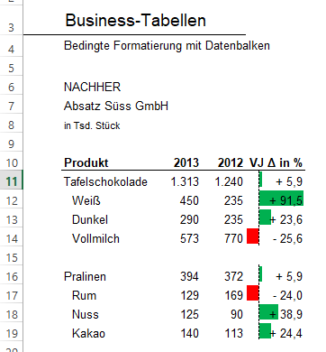 Excel_Abweichungen5